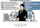 [토요워치] 부자들 재산 목록엔 '00000' 가 있다