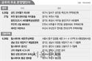 [분양 캘린더] 부산 래미안 어반파크 등 이번주 4,652가구 청약