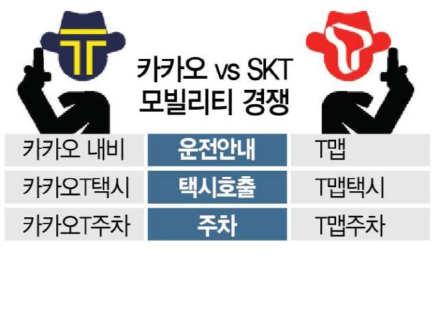 카카오-SKT 'T목장의 혈투'