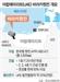 [UAE 원전정비 단독수주 무산]한국 파이 최대 3조서 수천억으로 급감…해외수출 '비상등'