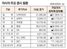 [표]아시아 주요 증시 동향(6월 24일)