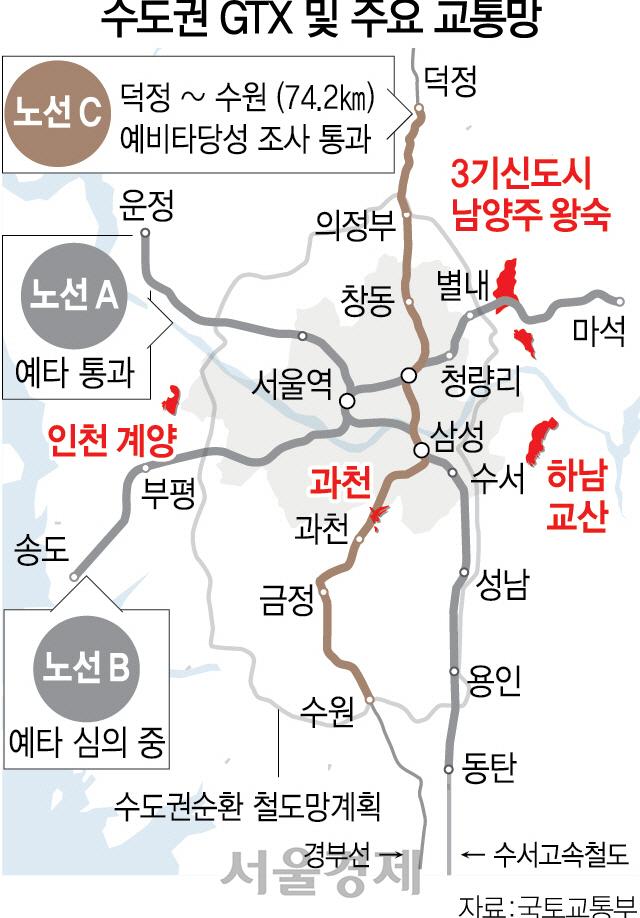 감정원 'GTX A노선 본격 추진..지상구간 토지보상계획 공고'