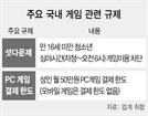 """위축된 게임산업에 '활기'...""""서비스 개선 뒤따라야"""""""