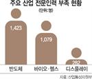 """""""특정기업 인력 양성소 안돼""""...서울대 반도체학과 무산"""
