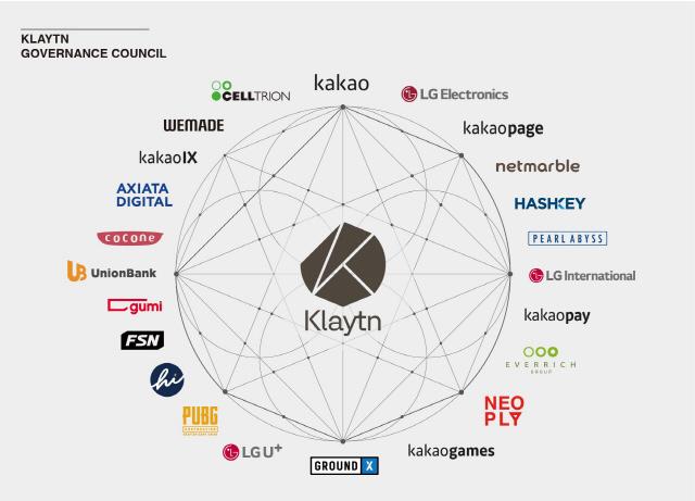 [클레이튼 노드 총정리]키워드는 '아시아·게임·카카오'