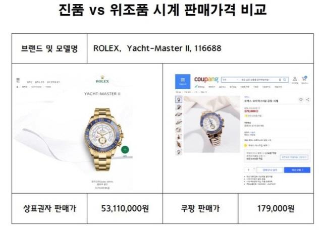 [댓글살롱]쿠팡 '짝퉁 명품시계' 판매 논란...과연 쿠팡만의 문제일까?