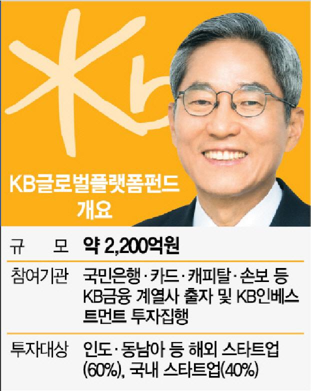 KB금융, 동남아 그랩에 첫 투자