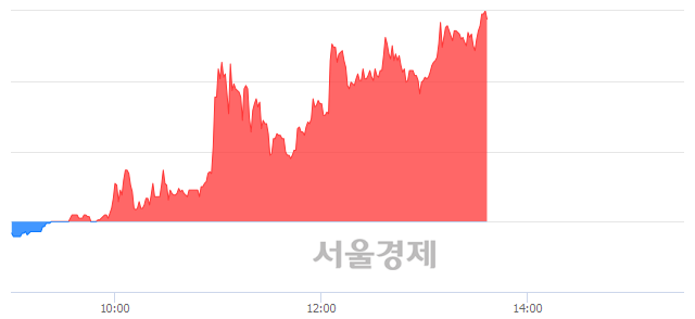 유깨끗한나라, 상한가 진입.. +29.98% ↑