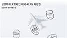 [종합]'토스 해외여행보험' 행운퀴즈 출제…질문과 정답 공개