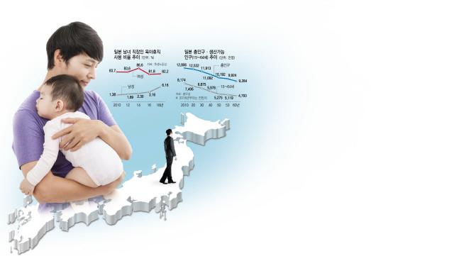 [글로벌아이] '커리어 누수 막자'…'이쿠맨' 장려하는 日