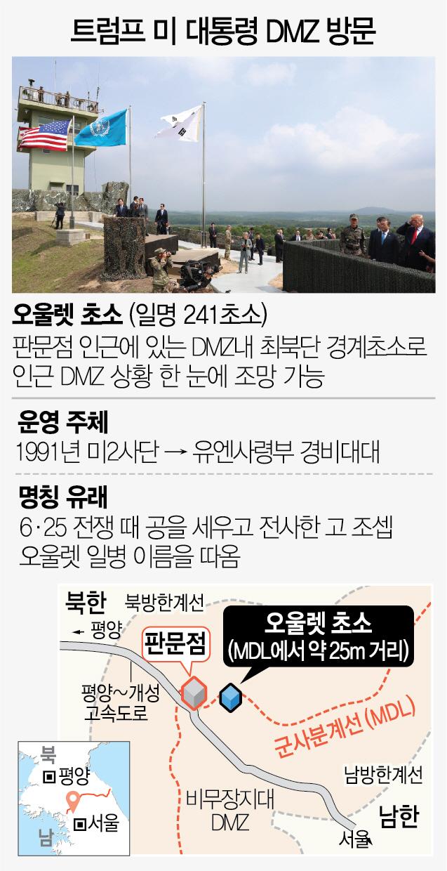 [트럼프·김정은 판문점 회동]최북단 '오울렛 초소' 찾은 트럼프, 북측 보며 '안전해졌다'