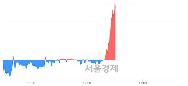 유진흥기업우B, 매도잔량 1188% 급증