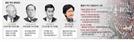 [글로벌 What]반복되는 홍콩 수반 잔혹사…람도 '기승전 팽' 길 걷나