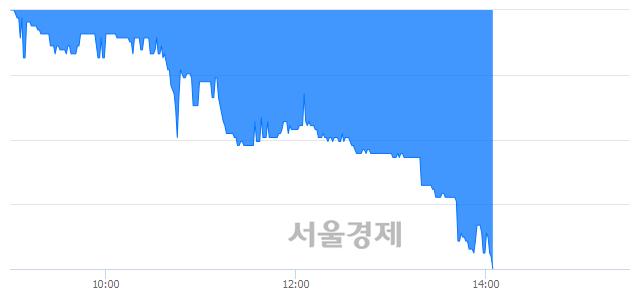 코IBKS제9호스팩, 매도잔량 563% 급증