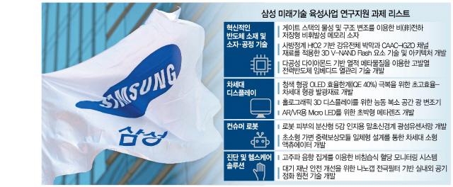 반·디서 로봇까지…삼성 '핵심 부품소재 개발 집중 지원'