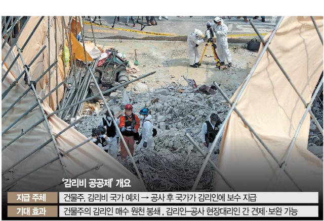 '감리비 공공제로 제2 잠원동 비극 막아야'