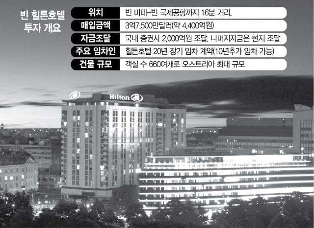 [시그널] 韓 증권사 연합군, 빈 힐튼호텔 품었다