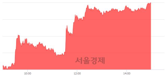 코휴네시온, 상한가 진입.. +29.85% ↑