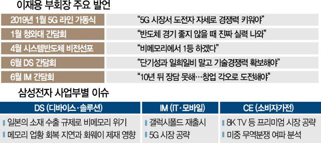 韓·日 동시다발 '삼성 죽이기'...위기 탈출구가 없다