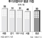 '무주택·청약통장 가입' 9년 넘어야 투기과열지구서 당첨 가능
