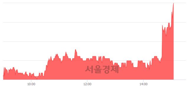 유한국내화, 전일 대비 7.43% 상승.. 일일회전율은 0.93% 기록