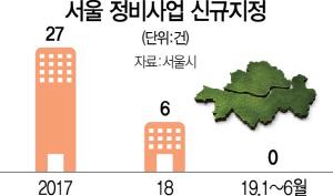 [단독] 올 서울 신규 정비구역 '제로' … 주택공급 절벽 오나