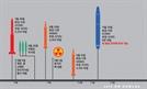 """주한미군 """"北화성-15 美전역 타격…군사력 세계4위"""""""