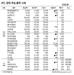 [표]IPO·장외 주요 종목 시세(7월 12일)