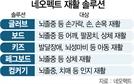 [머니+] 네오펙트 '재활 솔루션'에 러브콜 후끈