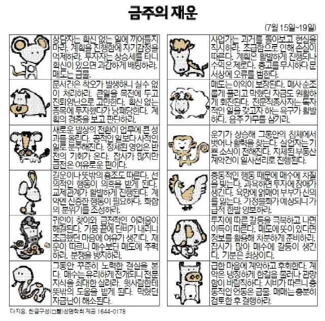 금주의 재운[7월 15일~19일]