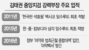 """[전문검사가 뛴다] 김태권 부장검사 """"마약범죄 확산 심각…마약청 신설 필요'"""