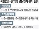 서울 VS 전주...공제회-국민연금 인력확보 갈랐다