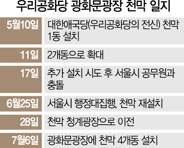 우리공화당 광화문 천막 자진철거