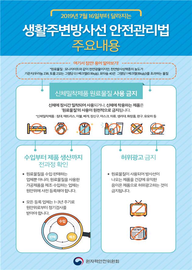 '음이온 제품' 제조 막는다…음이온 효과 홍보도 금지