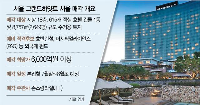 [시그널] 6,000억대 남산 하얏트 입찰 3파전…국내 유일 참여 '호반건설'이 품나
