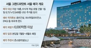 6,000억대 남산 하얏트 입찰 3파전…국내 유일 참여 '호반건설'이 품나