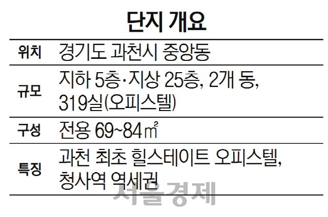 [눈길 끄는 분양단지] 과천 첫 힐스테이트 오피스텔...청사 역세권