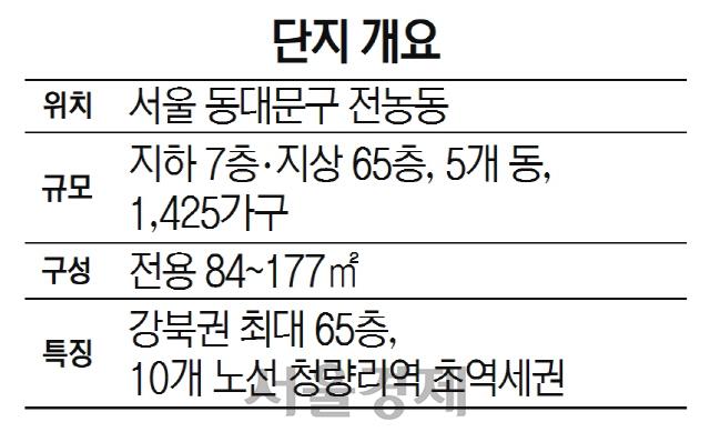 [눈길 끄는 분양단지]65층 '강북 최대'...10개 노선 초역세권 자랑