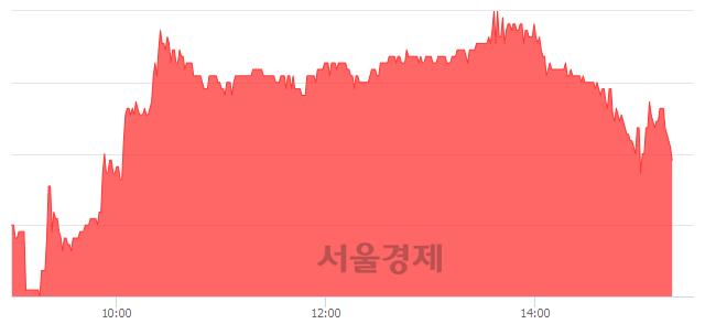 유현대비앤지스틸, 3.40% 오르며 체결강도 강세 지속(196%)