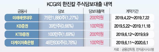 [시그널] 해외 자금조달 나선 KCGI…한진그룹 경영권 분쟁 재점화?