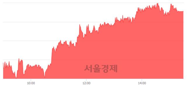 [마감 시황]  외국인과 기관의 동반 매수세.. 코스피 2094.36(▲27.81, +1.35%) 상승 마감