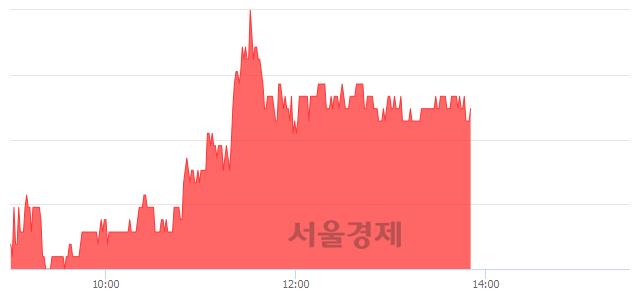 유아시아나IDT, 3.88% 오르며 체결강도 강세 지속(104%)