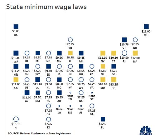 美하원 '최저임금 15弗로 인상' 법안 가결