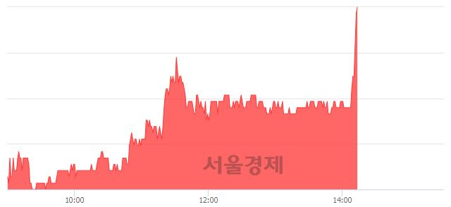 유아시아나IDT, 전일 대비 8.01% 상승.. 일일회전율은 1.59% 기록