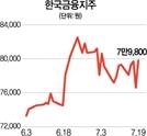 증권株 금리인하에 '환호'