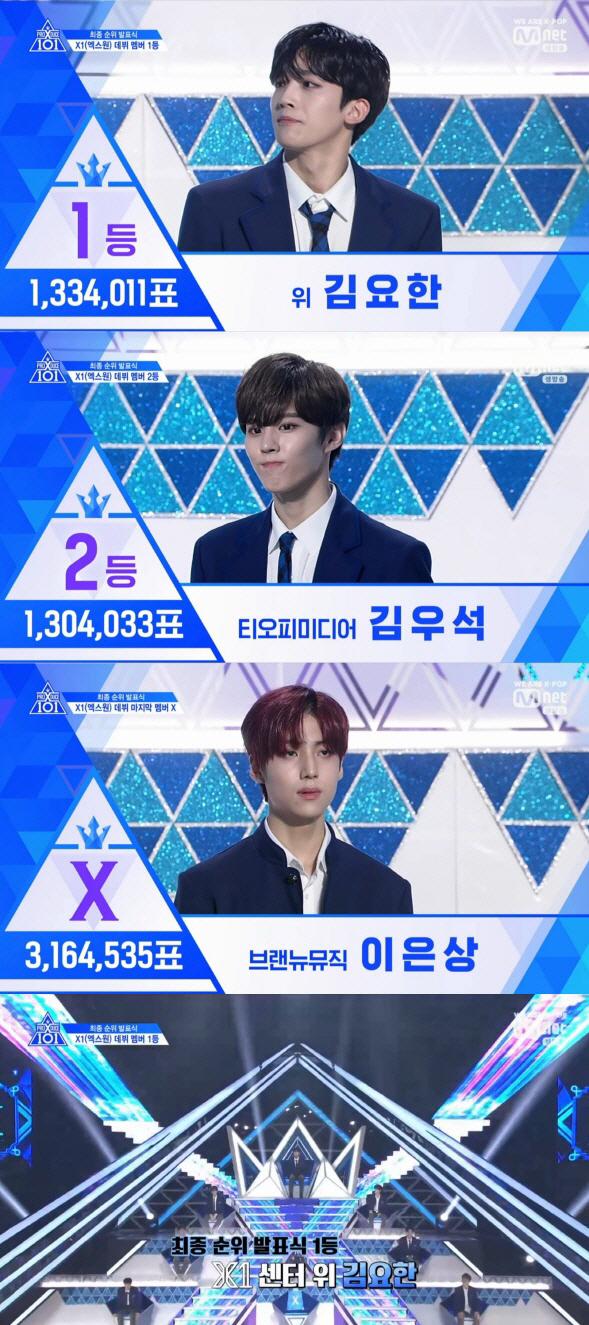'프로듀스 X 101' 최고 시청률 5.4%로 유종의 미