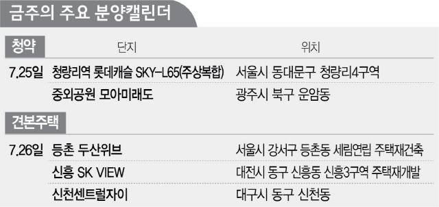 [분양캘린더] '청량리역 롯데캐슬 SKY-L65' 등 이번주 3,477가구 청약