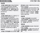 세경하이테크·슈프리마아이디·한국바이오젠 등 공모주 청약