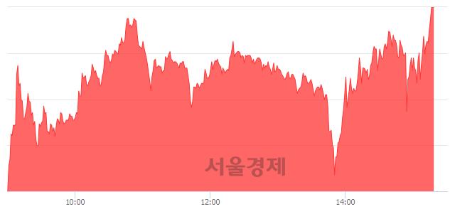 코한화에스비아이스팩, 상한가 진입.. +29.90% ↑
