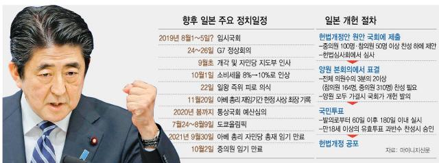 '중의원 해산'까지 거론…개헌 강행하겠다는 아베